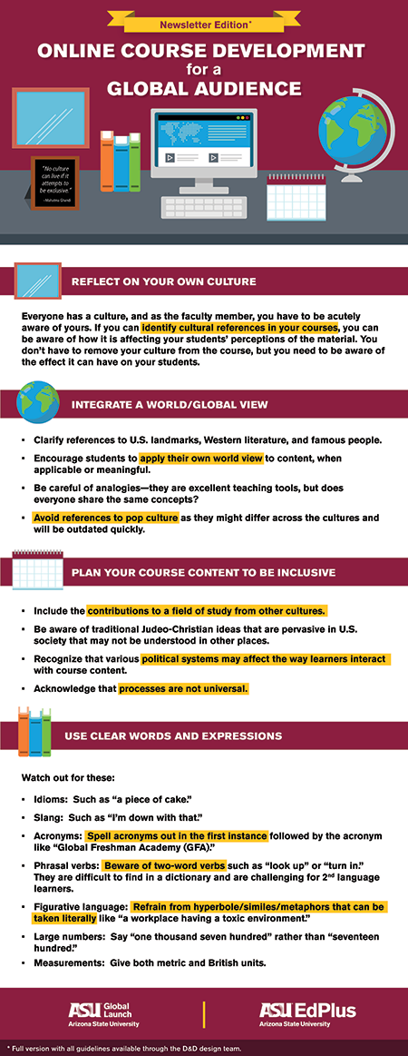 Global Course Development Infographic rules and tools.